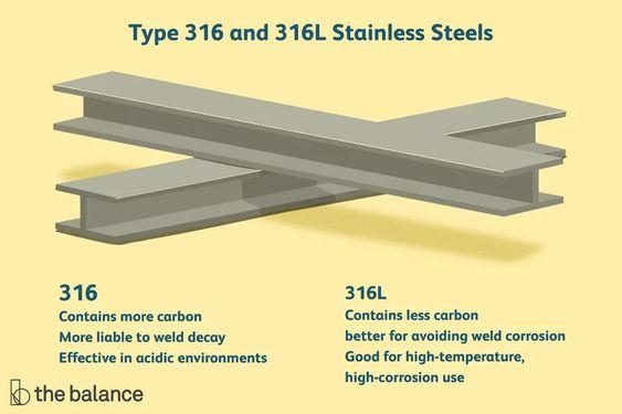 تفاوت استیل 316 و 316l
